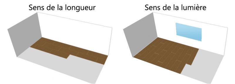comment poser un sol stratifi kalico. Black Bedroom Furniture Sets. Home Design Ideas